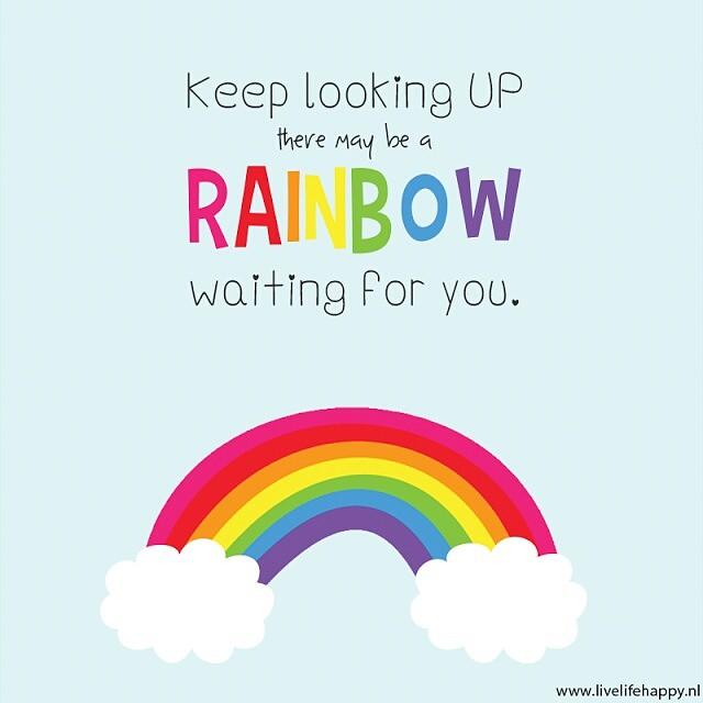 Always Keep Looking Up We Sluiten Deze Dag Af Met Een